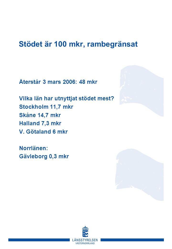 Stödet är 100 mkr, rambegränsat •Återstår 3 mars 2006: 48 mkr •Vilka län har utnyttjat stödet mest.