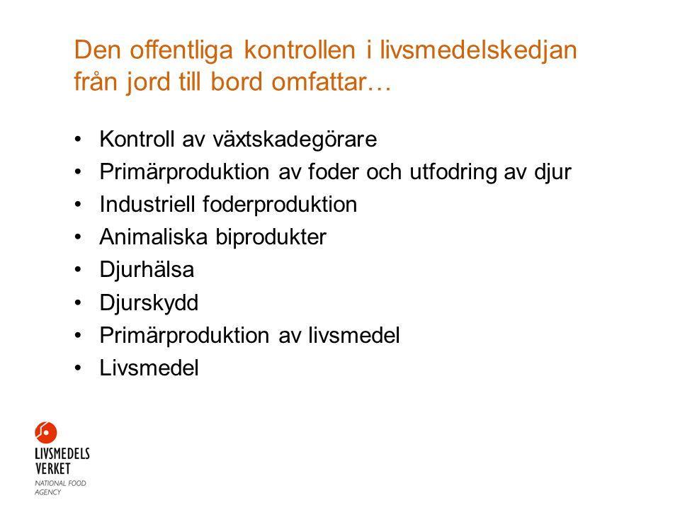 Den offentliga kontrollen i livsmedelskedjan från jord till bord omfattar… •Kontroll av växtskadegörare •Primärproduktion av foder och utfodring av djur •Industriell foderproduktion •Animaliska biprodukter •Djurhälsa •Djurskydd •Primärproduktion av livsmedel •Livsmedel