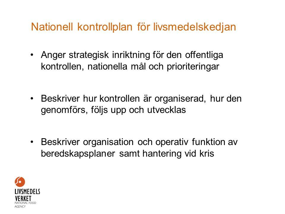 Nationell kontrollplan för livsmedelskedjan •Anger strategisk inriktning för den offentliga kontrollen, nationella mål och prioriteringar •Beskriver h