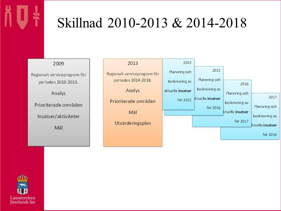 Skillnad 2010-2013 & 2014-2018