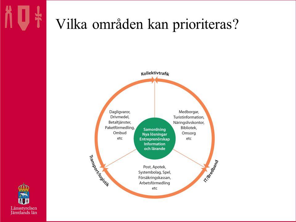 Vilka områden kan prioriteras?
