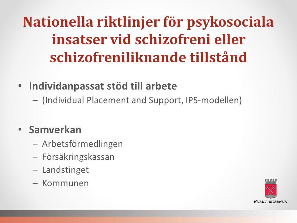 Nationella riktlinjer för psykosociala insatser vid schizofreni eller schizofreniliknande tillstånd • Individanpassat stöd till arbete –(Individual Pl
