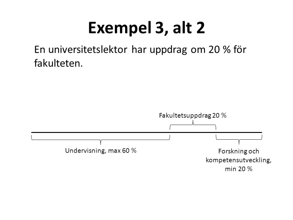 Exempel 3, alt 2 En universitetslektor har uppdrag om 20 % för fakulteten. Undervisning, max 60 % Forskning och kompetensutveckling, min 20 % Fakultet