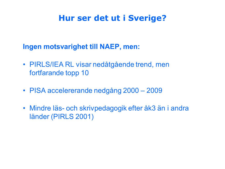 Hur ser det ut i Sverige? Ingen motsvarighet till NAEP, men: •PIRLS/IEA RL visar nedåtgående trend, men fortfarande topp 10 •PISA accelererande nedgån