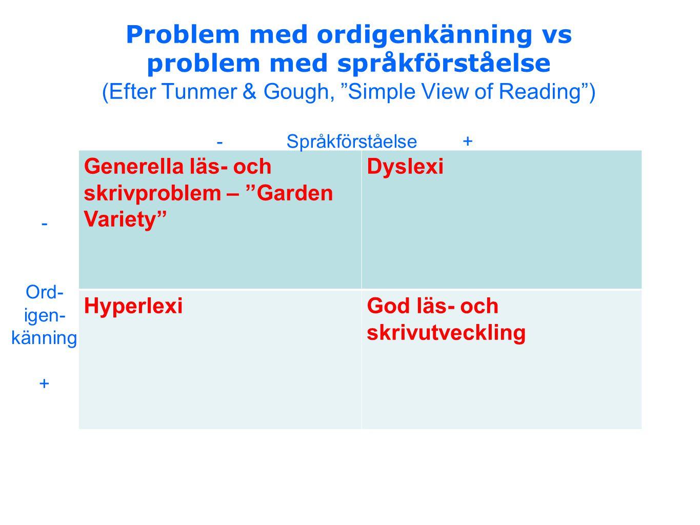 Problem med ordigenkänning vs problem med språkförståelse (Efter Tunmer & Gough, Simple View of Reading ) Generella läs- och skrivproblem – Garden Variety Dyslexi HyperlexiGod läs- och skrivutveckling - Språkförståelse + - Ord- igen- känning +