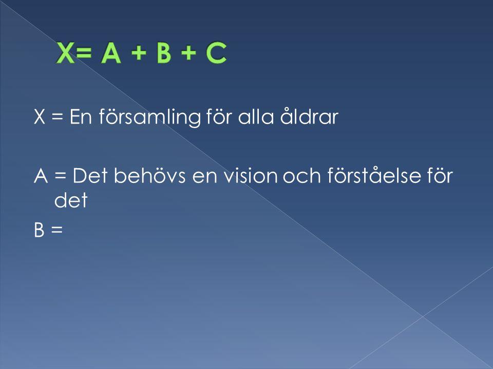 X = En församling för alla åldrar A = Det behövs en vision och förståelse för det B =