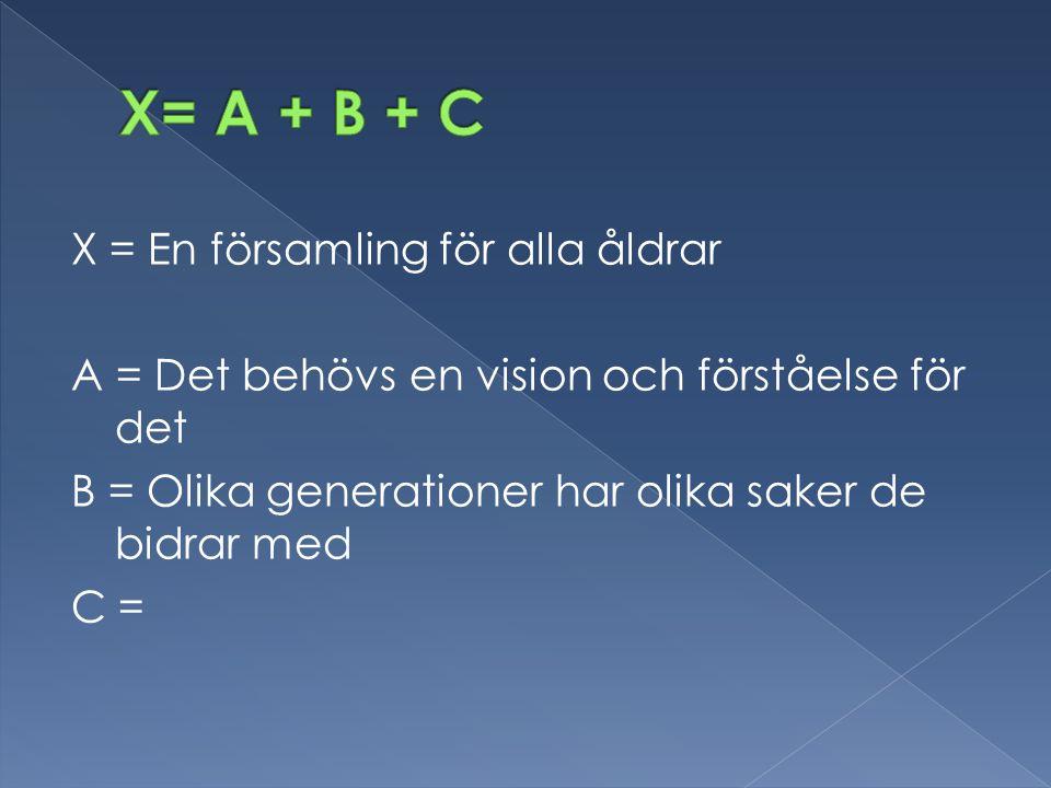 X = En församling för alla åldrar A = Det behövs en vision och förståelse för det B = Olika generationer har olika saker de bidrar med C =