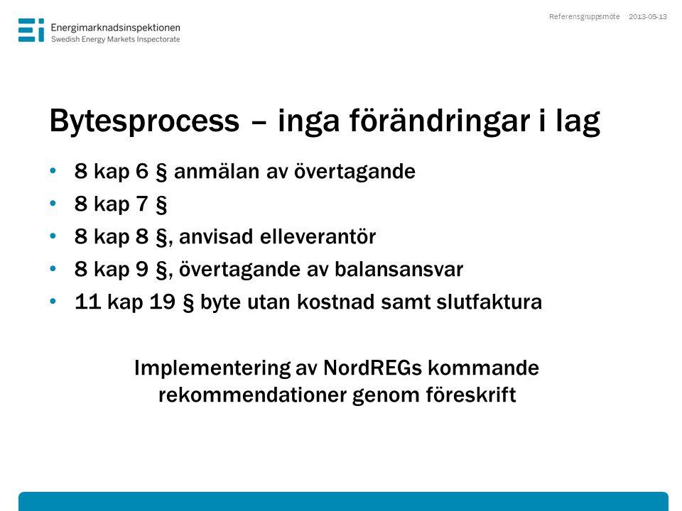 Bytesprocess – inga förändringar i lag • 8 kap 6 § anmälan av övertagande • 8 kap 7 § • 8 kap 8 §, anvisad elleverantör • 8 kap 9 §, övertagande av ba