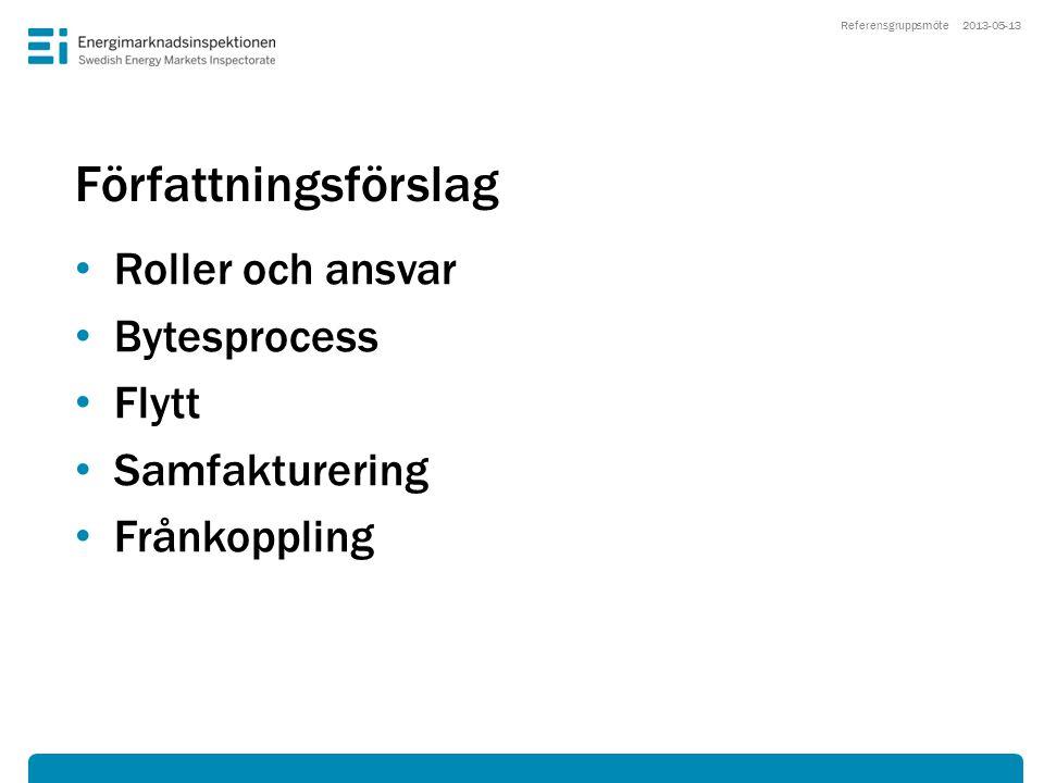 Författningsförslag • Roller och ansvar • Bytesprocess • Flytt • Samfakturering • Frånkoppling 2013-05-13Referensgruppsmöte