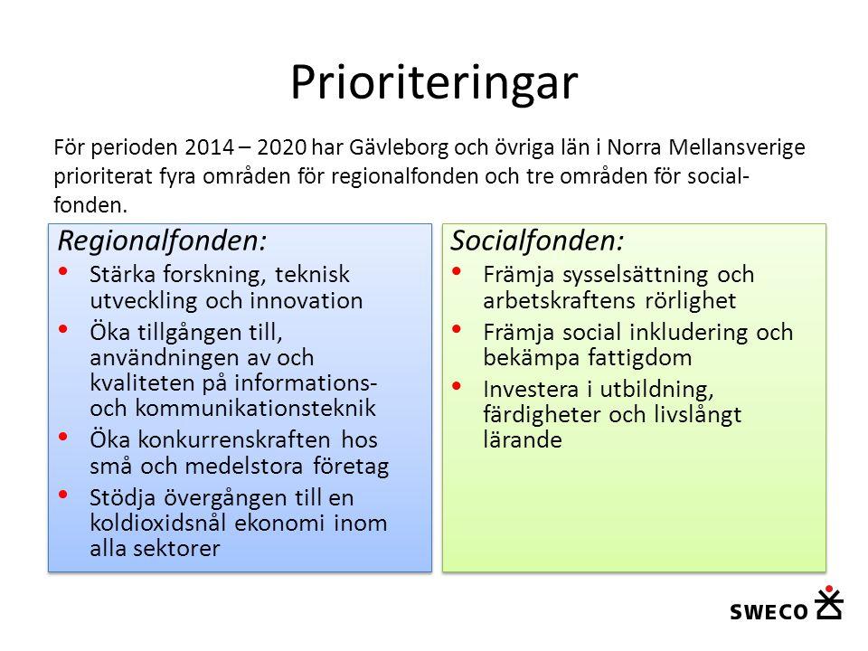 Prioriteringar Regionalfonden: • Stärka forskning, teknisk utveckling och innovation • Öka tillgången till, användningen av och kvaliteten på informations- och kommunikationsteknik • Öka konkurrenskraften hos små och medelstora företag • Stödja övergången till en koldioxidsnål ekonomi inom alla sektorer Regionalfonden: • Stärka forskning, teknisk utveckling och innovation • Öka tillgången till, användningen av och kvaliteten på informations- och kommunikationsteknik • Öka konkurrenskraften hos små och medelstora företag • Stödja övergången till en koldioxidsnål ekonomi inom alla sektorer Socialfonden: • Främja sysselsättning och arbetskraftens rörlighet • Främja social inkludering och bekämpa fattigdom • Investera i utbildning, färdigheter och livslångt lärande Socialfonden: • Främja sysselsättning och arbetskraftens rörlighet • Främja social inkludering och bekämpa fattigdom • Investera i utbildning, färdigheter och livslångt lärande För perioden 2014 – 2020 har Gävleborg och övriga län i Norra Mellansverige prioriterat fyra områden för regionalfonden och tre områden för social- fonden.