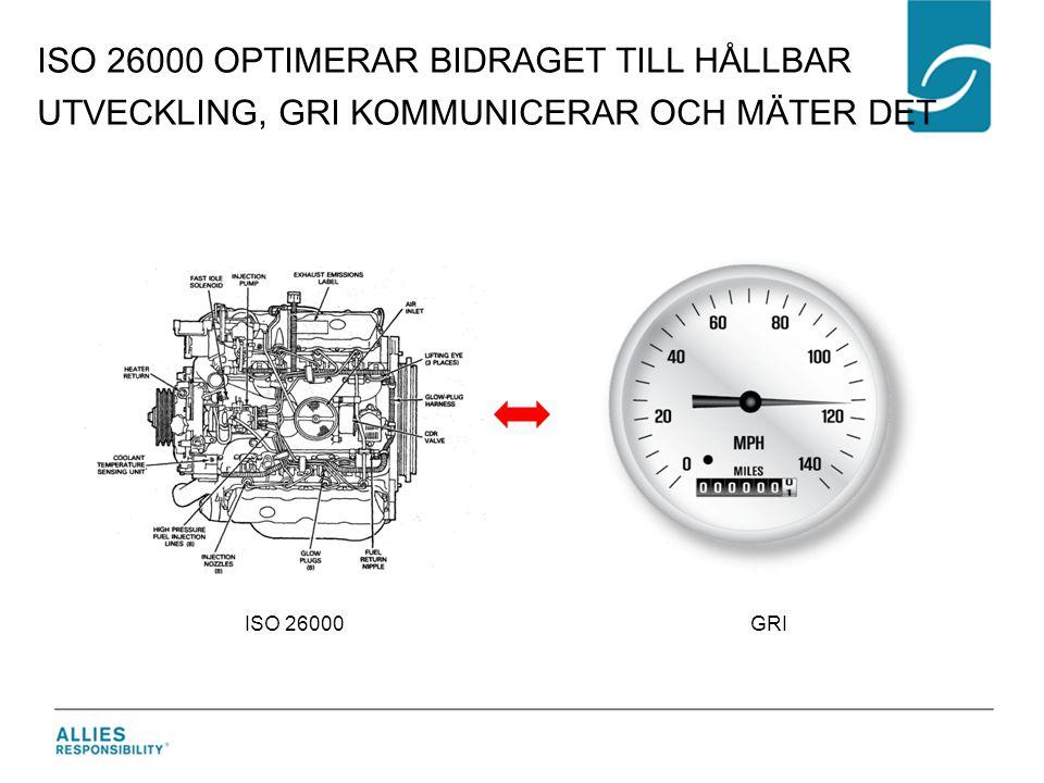 ISO 26000 GRI ISO 26000 OPTIMERAR BIDRAGET TILL HÅLLBAR UTVECKLING, GRI KOMMUNICERAR OCH MÄTER DET