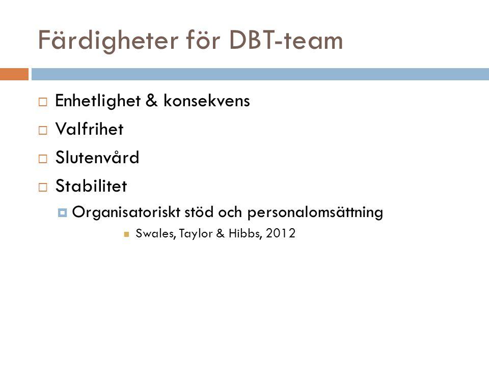 Färdigheter för DBT-team  Enhetlighet & konsekvens  Valfrihet  Slutenvård  Stabilitet  Organisatoriskt stöd och personalomsättning  Swales, Taylor & Hibbs, 2012