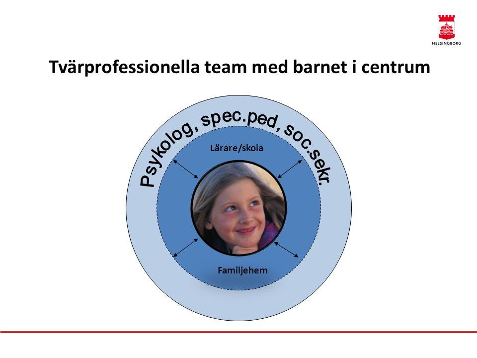 Lärare/skola Familjehem Tvärprofessionella team med barnet i centrum