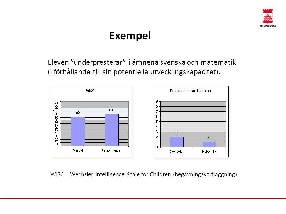 """Exempel Eleven """"underpresterar"""" i ämnena svenska och matematik (i förhållande till sin potentiella utvecklingskapacitet). WISC = Wechsler Intelligence"""