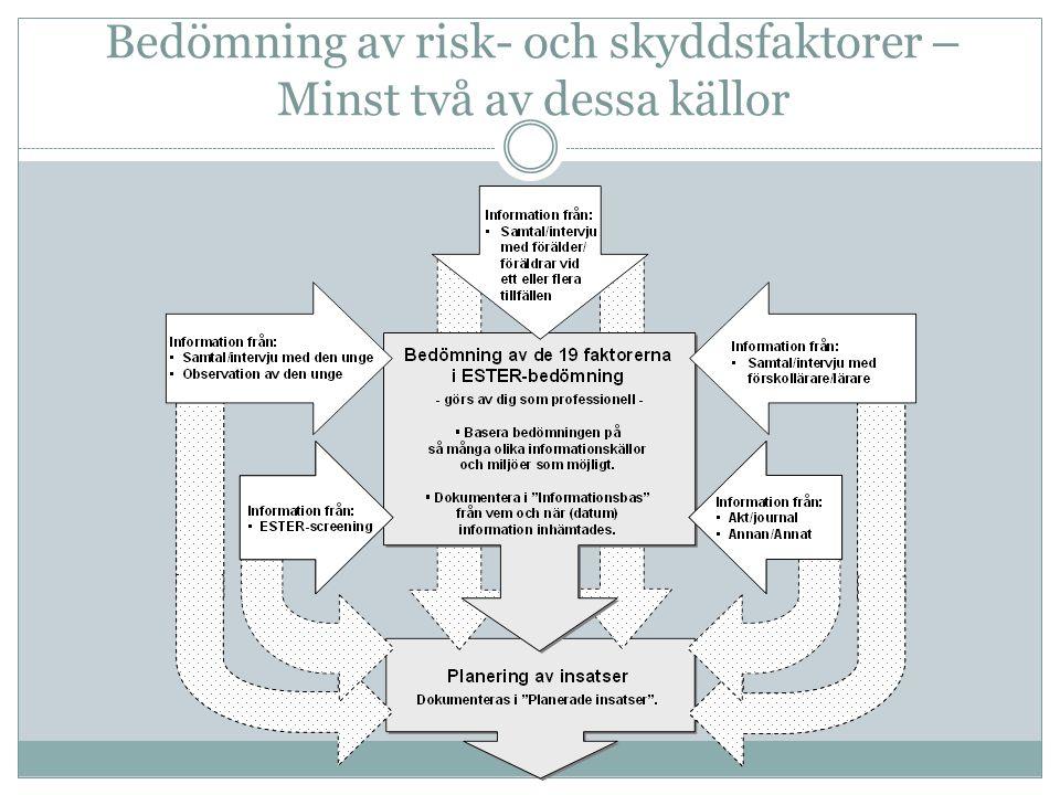 Bedömning av risk- och skyddsfaktorer – Minst två av dessa källor
