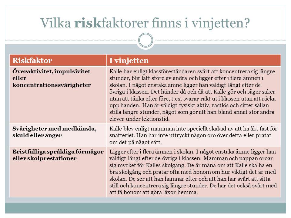 Vilka riskfaktorer finns i vinjetten? RiskfaktorI vinjetten Överaktivitet, impulsivitet eller koncentrationssvårigheter Kalle har enligt klassförestån