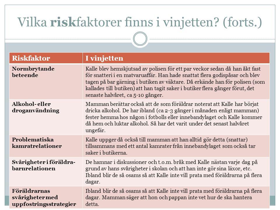 Vilka riskfaktorer finns i vinjetten? (forts.) RiskfaktorI vinjetten Normbrytande beteende Kalle blev hemskjutsad av polisen för ett par veckor sedan