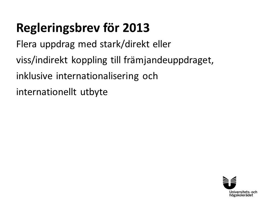 Sv Regleringsbrev för 2013 Flera uppdrag med stark/direkt eller viss/indirekt koppling till främjandeuppdraget, inklusive internationalisering och internationellt utbyte