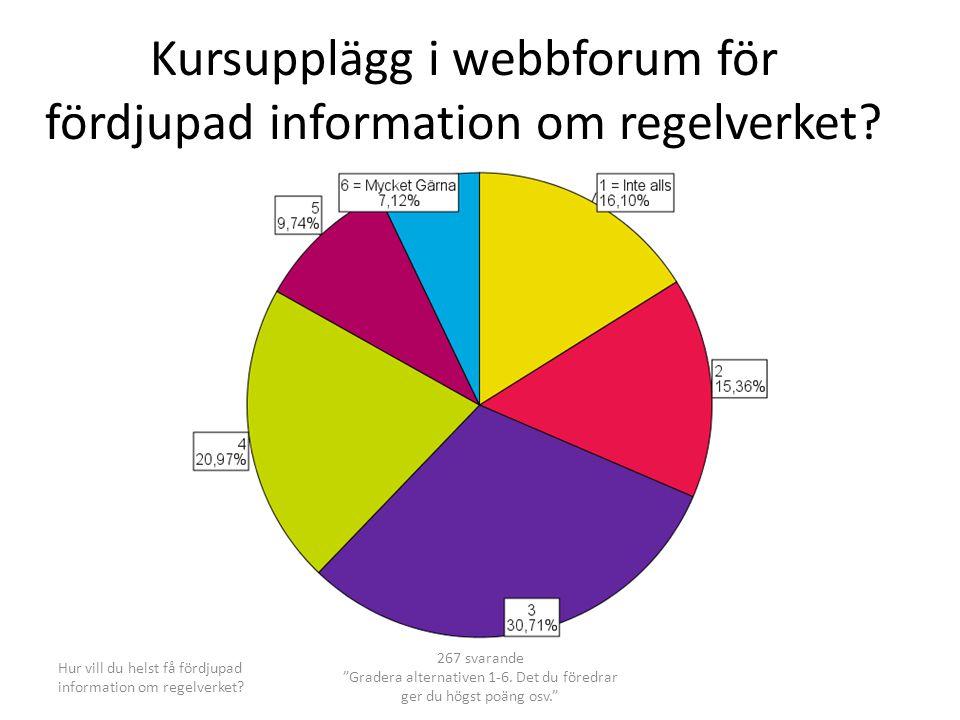 Kursupplägg i webbforum för fördjupad information om regelverket.