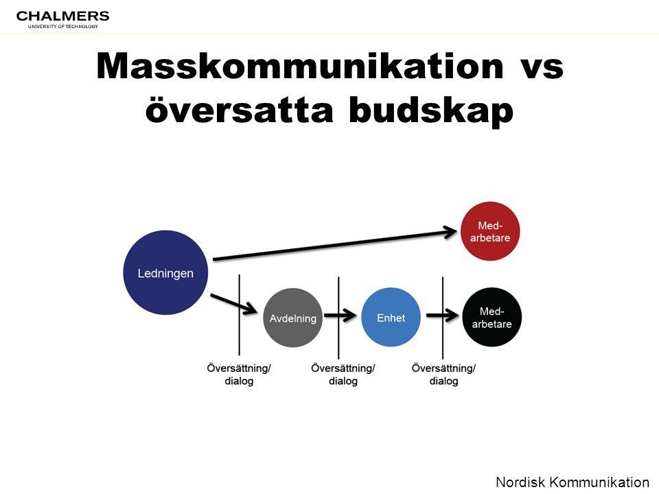 Masskommunikation vs översatta budskap Nordisk Kommunikation