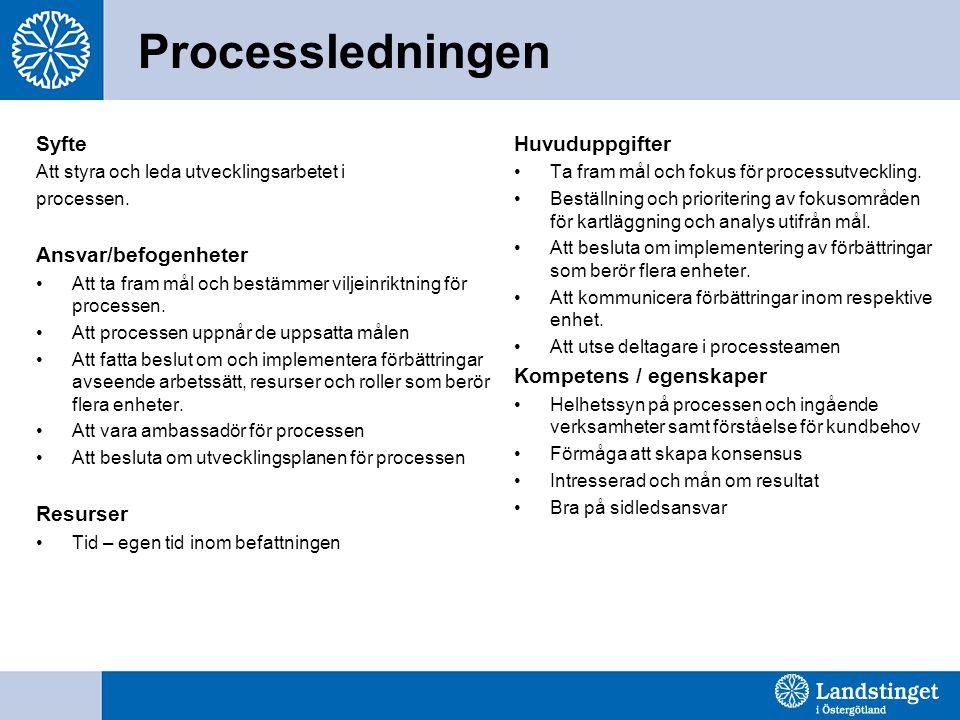 Processledningen Syfte Att styra och leda utvecklingsarbetet i processen. Ansvar/befogenheter •Att ta fram mål och bestämmer viljeinriktning för proce