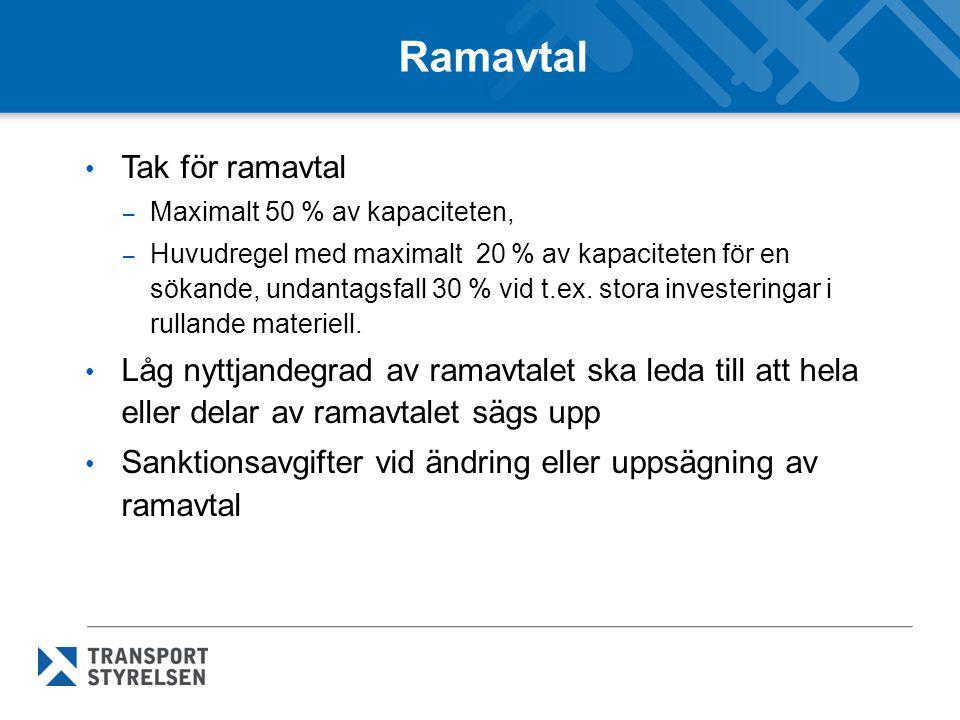 Ramavtal • Tak för ramavtal – Maximalt 50 % av kapaciteten, – Huvudregel med maximalt 20 % av kapaciteten för en sökande, undantagsfall 30 % vid t.ex.