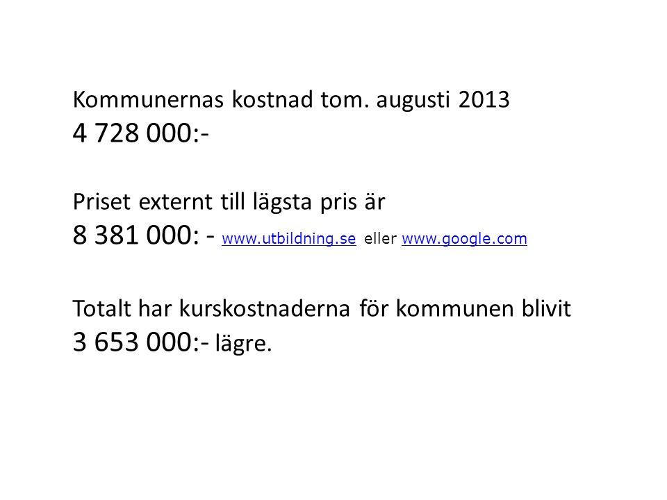 Kommunernas kostnad tom. augusti 2013 4 728 000:- Priset externt till lägsta pris är 8 381 000: - www.utbildning.se eller www.google.com www.utbildnin