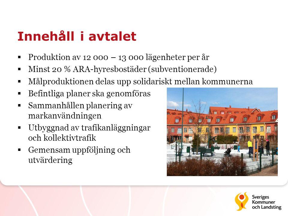 Innehåll i avtalet  Produktion av 12 000 – 13 000 lägenheter per år  Minst 20 % ARA-hyresbostäder (subventionerade)  Målproduktionen delas upp soli