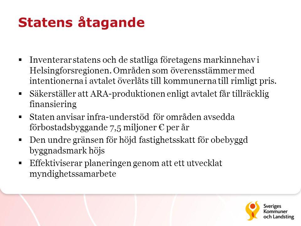 Statens åtagande  Inventerar statens och de statliga företagens markinnehav i Helsingforsregionen. Områden som överensstämmer med intentionerna i avt
