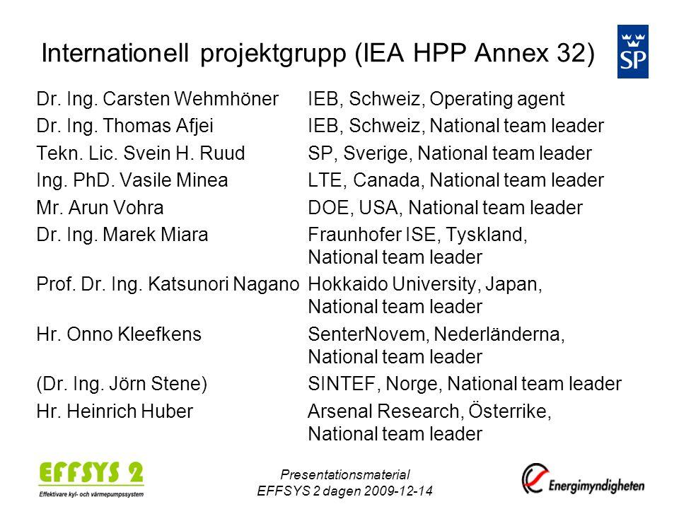 Presentationsmaterial EFFSYS 2 dagen 2009-12-14 Internationell projektgrupp (IEA HPP Annex 32) Dr. Ing. Carsten WehmhönerIEB, Schweiz, Operating agent