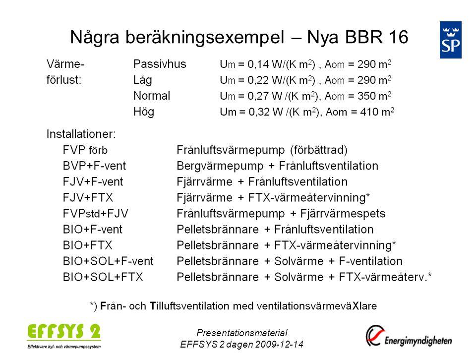 Några beräkningsexempel – Nya BBR 16 Presentationsmaterial EFFSYS 2 dagen 2009-12-14