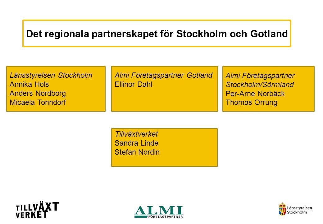 Det regionala partnerskapet för Stockholm och Gotland Länsstyrelsen Stockholm Annika Hols Anders Nordborg Micaela Tonndorf Almi Företagspartner Gotlan