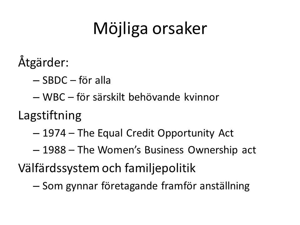 Möjliga orsaker Åtgärder: – SBDC – för alla – WBC – för särskilt behövande kvinnor Lagstiftning – 1974 – The Equal Credit Opportunity Act – 1988 – The