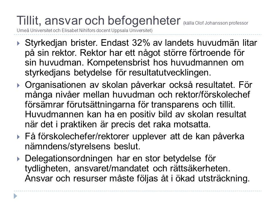 Tillit, ansvar och befogenheter (källa Olof Johansson professor Umeå Universitet och Elisabet Nihlfors docent Uppsala Universitet)  Styrkedjan briste