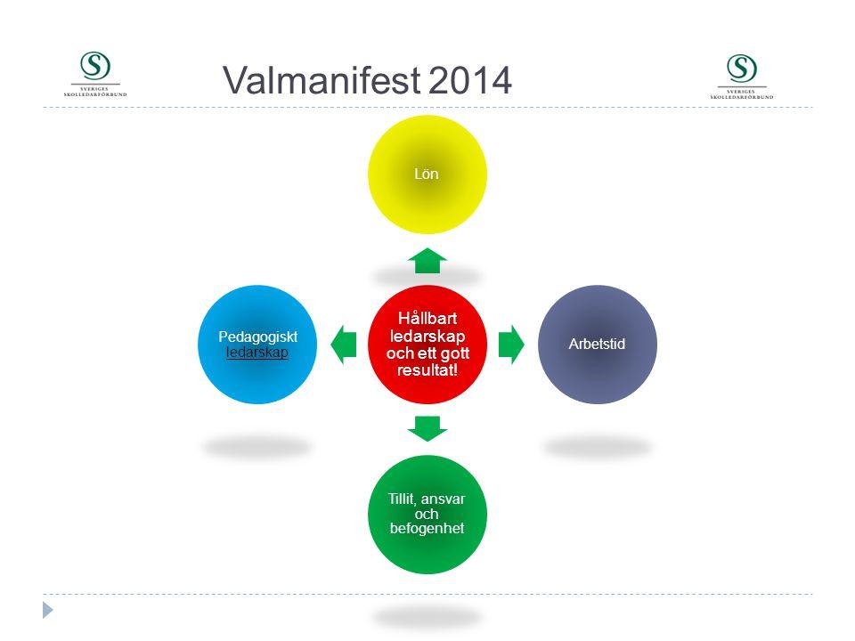 Valmanifest 2014 Hållbart ledarskap och ett gott resultat! LönArbetstid Tillit, ansvar och befogenhet Pedagogiskt ledarskap ledarskap