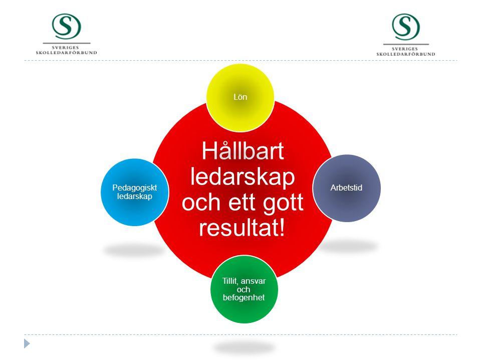 Hållbart ledarskap och ett gott resultat! LönArbetstid Tillit, ansvar och befogenhet Pedagogiskt ledarskap