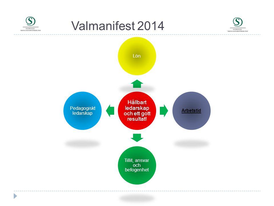 Valmanifest 2014 Hållbart ledarskap och ett gott resultat! LönArbetstid Tillit, ansvar och befogenhet Pedagogiskt ledarskap