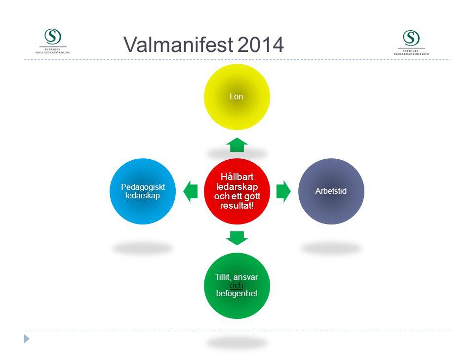 Valmanifest 2014 Hållbart ledarskap och ett gott resultat! LönArbetstid Tillit, ansvar och befogenhet och Pedagogiskt ledarskap