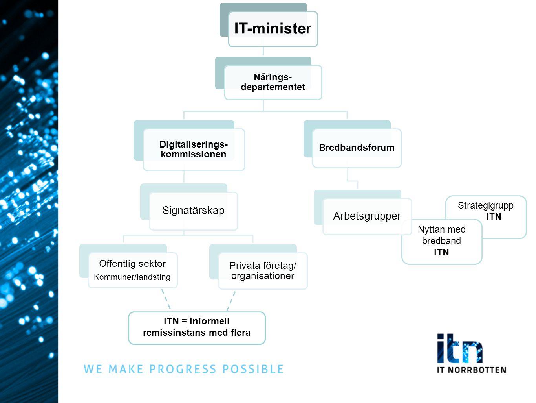 Strategigrupp ITN Nyttan med bredband ITN IT-minister Närings- departementet Digitaliserings- kommissionen Signatärskap Offentlig sektor Kommuner/land