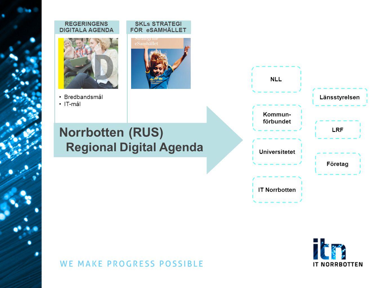 •Bredbandsmål •IT-mål REGERINGENS DIGITALA AGENDA SKLs STRATEGI FÖR eSAMHÄLLET Kommun- förbundet Företag Norrbotten (RUS) Regional Digital Agenda LRF