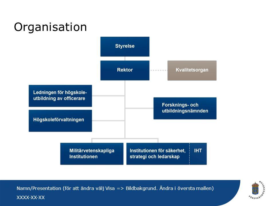 XXXX-XX-XX Namn/Presentation (för att ändra välj Visa => Bildbakgrund. Ändra i översta mallen) Organisation