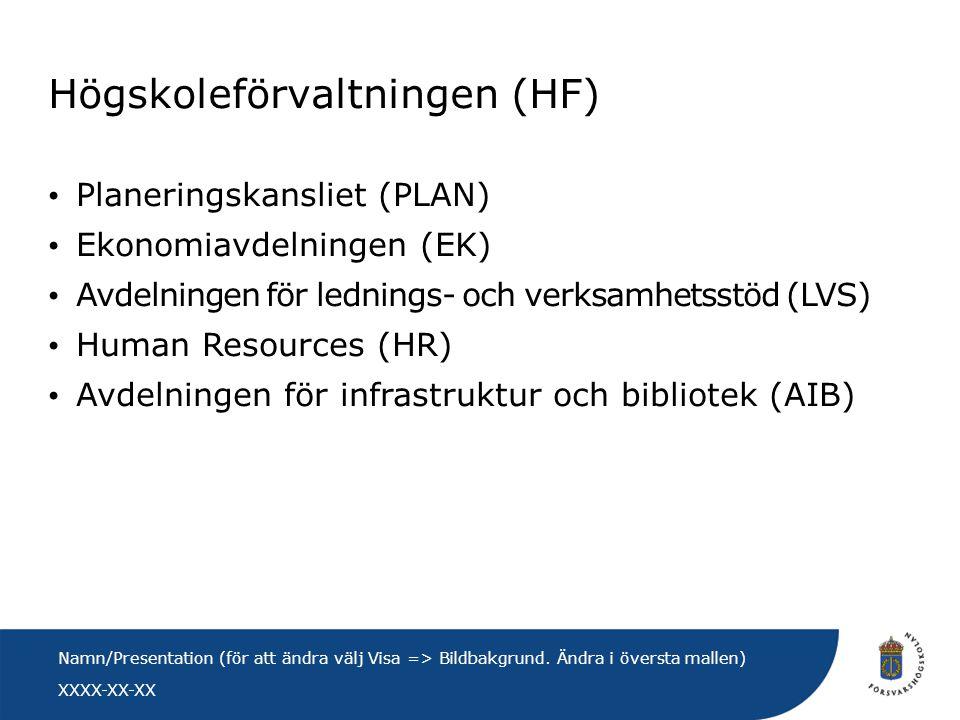 XXXX-XX-XX Namn/Presentation (för att ändra välj Visa => Bildbakgrund. Ändra i översta mallen) Högskoleförvaltningen (HF) • Planeringskansliet (PLAN)