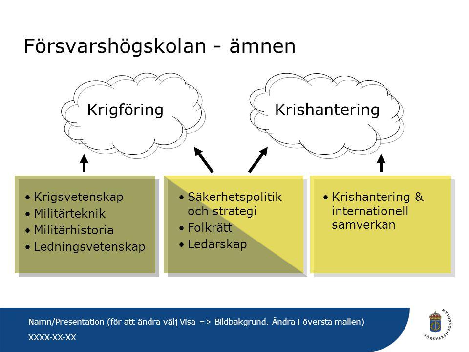 XXXX-XX-XX Namn/Presentation (för att ändra välj Visa => Bildbakgrund. Ändra i översta mallen) Försvarshögskolan - ämnen •Säkerhetspolitik och strateg