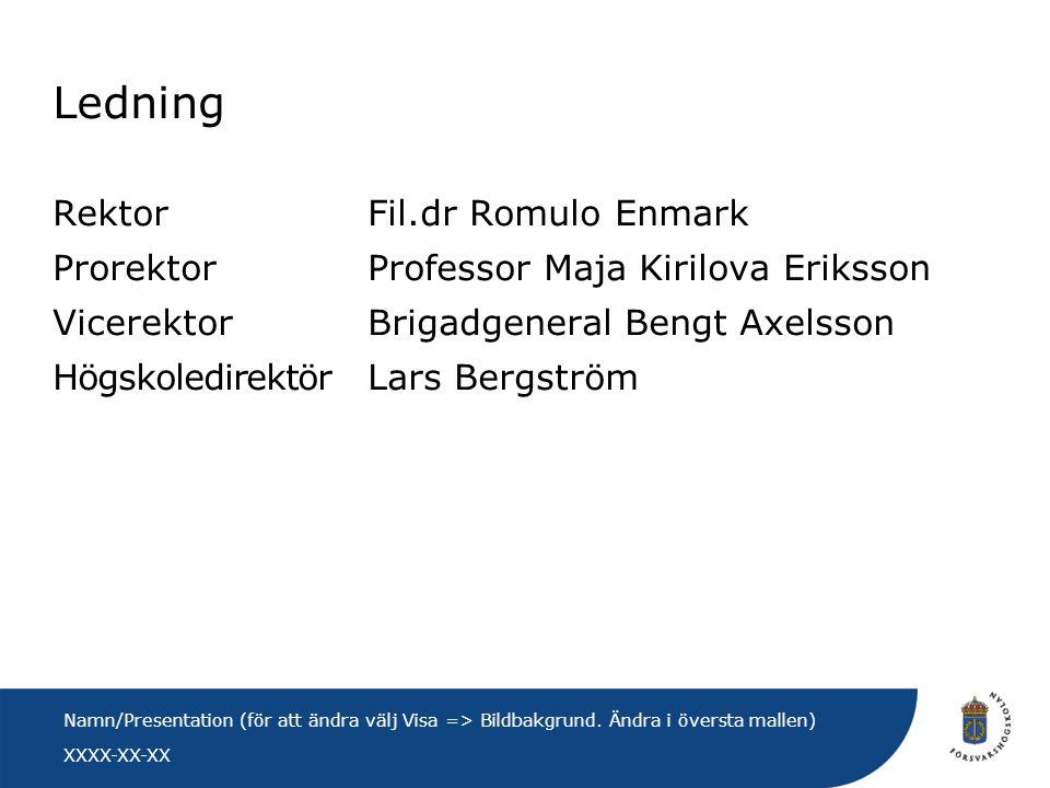 XXXX-XX-XX Namn/Presentation (för att ändra välj Visa => Bildbakgrund. Ändra i översta mallen) Ledning Rektor Fil.dr Romulo Enmark ProrektorProfessor