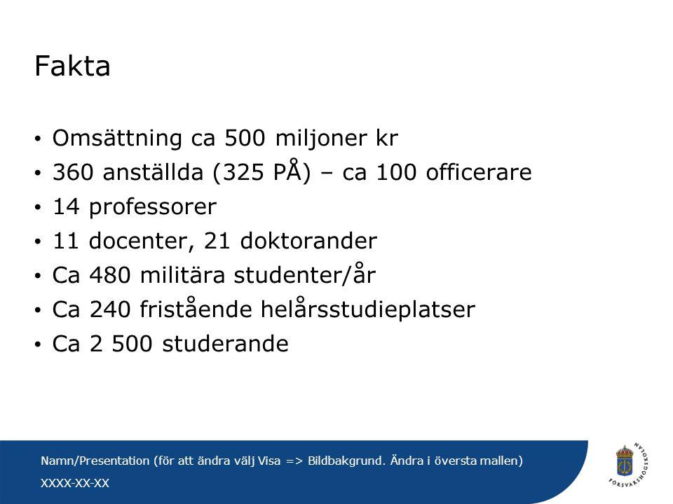 XXXX-XX-XX Namn/Presentation (för att ändra välj Visa => Bildbakgrund. Ändra i översta mallen) Fakta • Omsättning ca 500 miljoner kr • 360 anställda (
