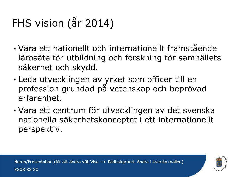 XXXX-XX-XX Namn/Presentation (för att ändra välj Visa => Bildbakgrund. Ändra i översta mallen) FHS vision (år 2014) • Vara ett nationellt och internat