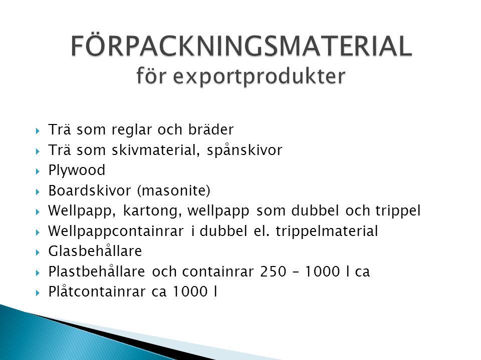  Trälådor i olika utföranden  Krymp- och sträckfilm  Plastband  Stålband  Lamiflex (Boardremsor med papper på båda sidor som gångjärn) till långgods rör, profiler.