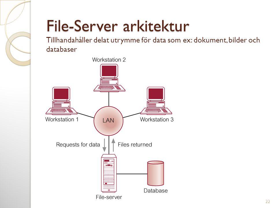File-Server arkitektur File-Server arkitektur Tillhandahåller delat utrymme för data som ex: dokument, bilder och databaser 22