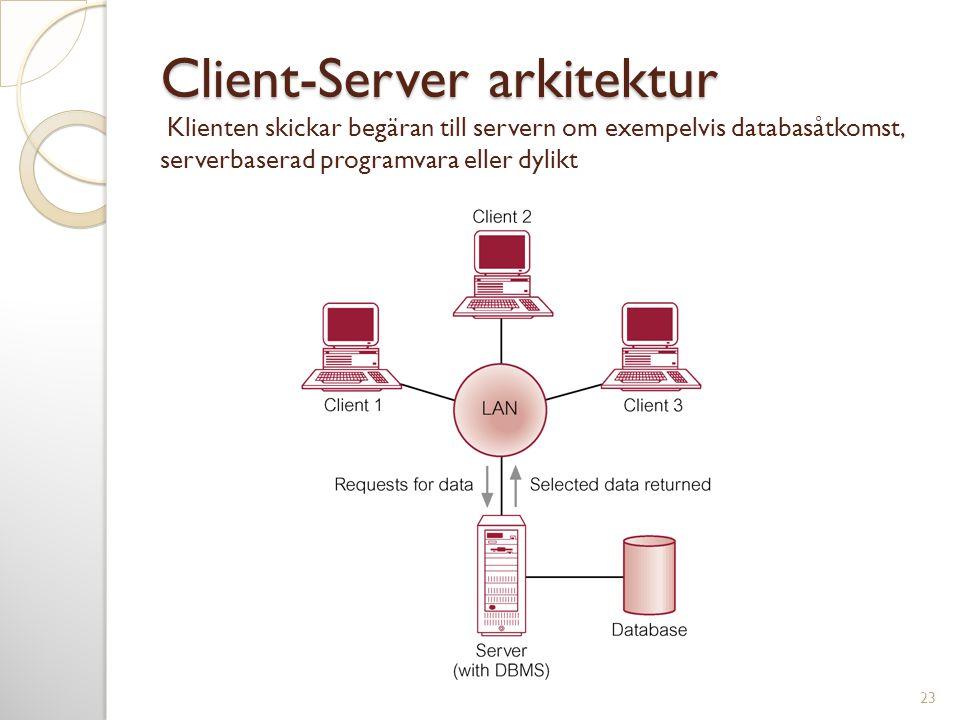 Client-Server arkitektur Client-Server arkitektur Klienten skickar begäran till servern om exempelvis databasåtkomst, serverbaserad programvara eller