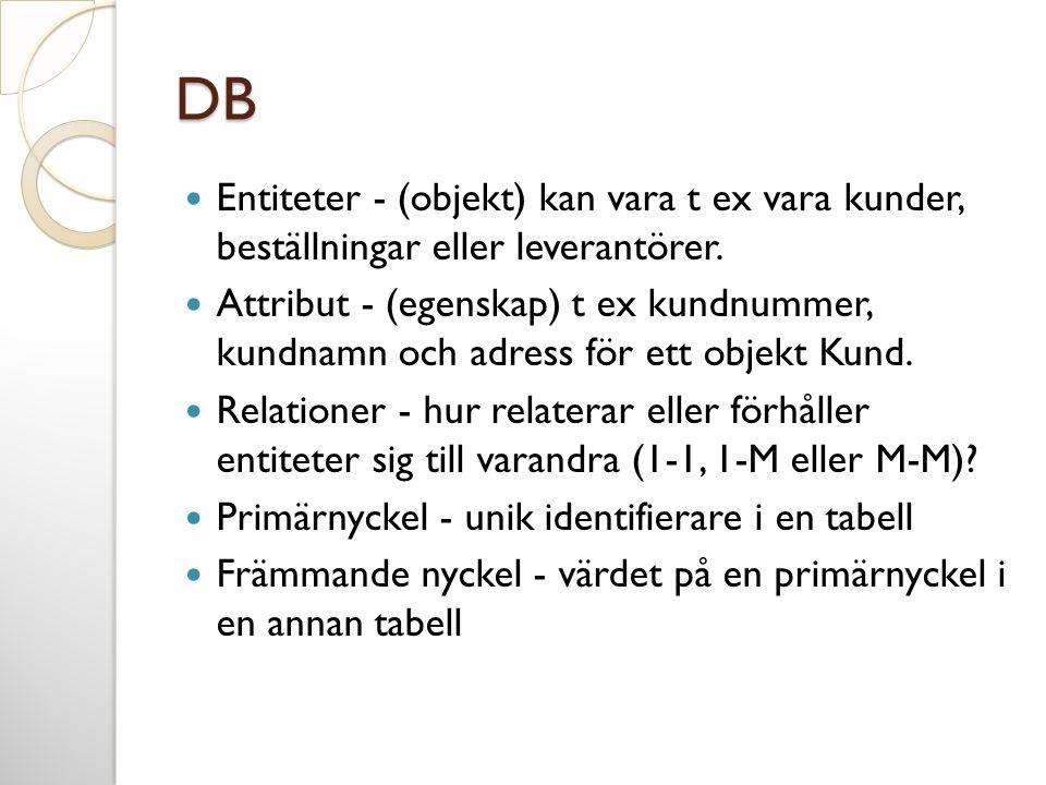DB  Entiteter - (objekt) kan vara t ex vara kunder, beställningar eller leverantörer.  Attribut - (egenskap) t ex kundnummer, kundnamn och adress fö